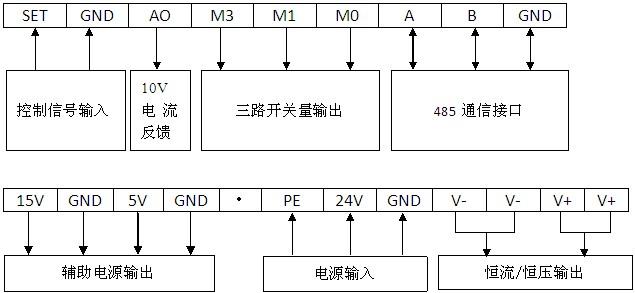 22v psm24v_2a_cc 0-2a 40w 22v psm24v_1a_cc 0-1a 20w 22v 三,接线